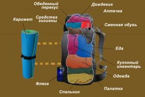26-rucksack-packing-3